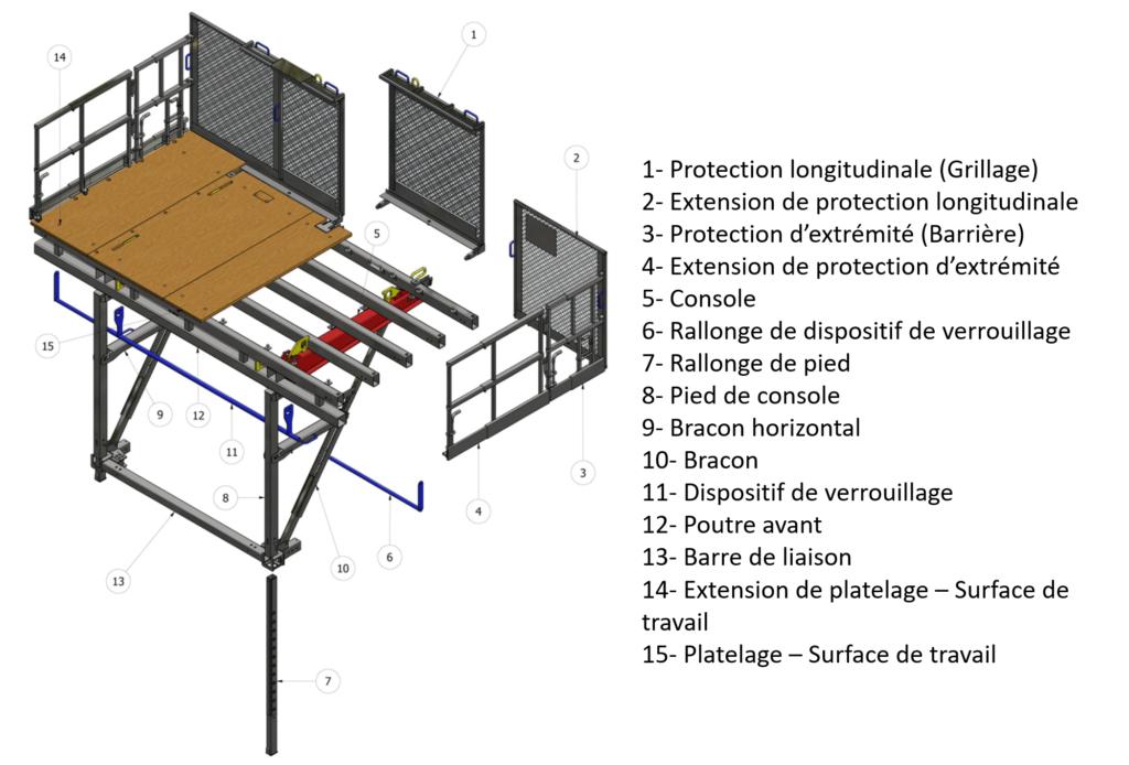 schéma des caractéristiques structurelles du module de passerelle de travail en hauteur